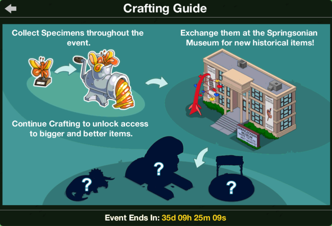 TTT Crafting Guide.png