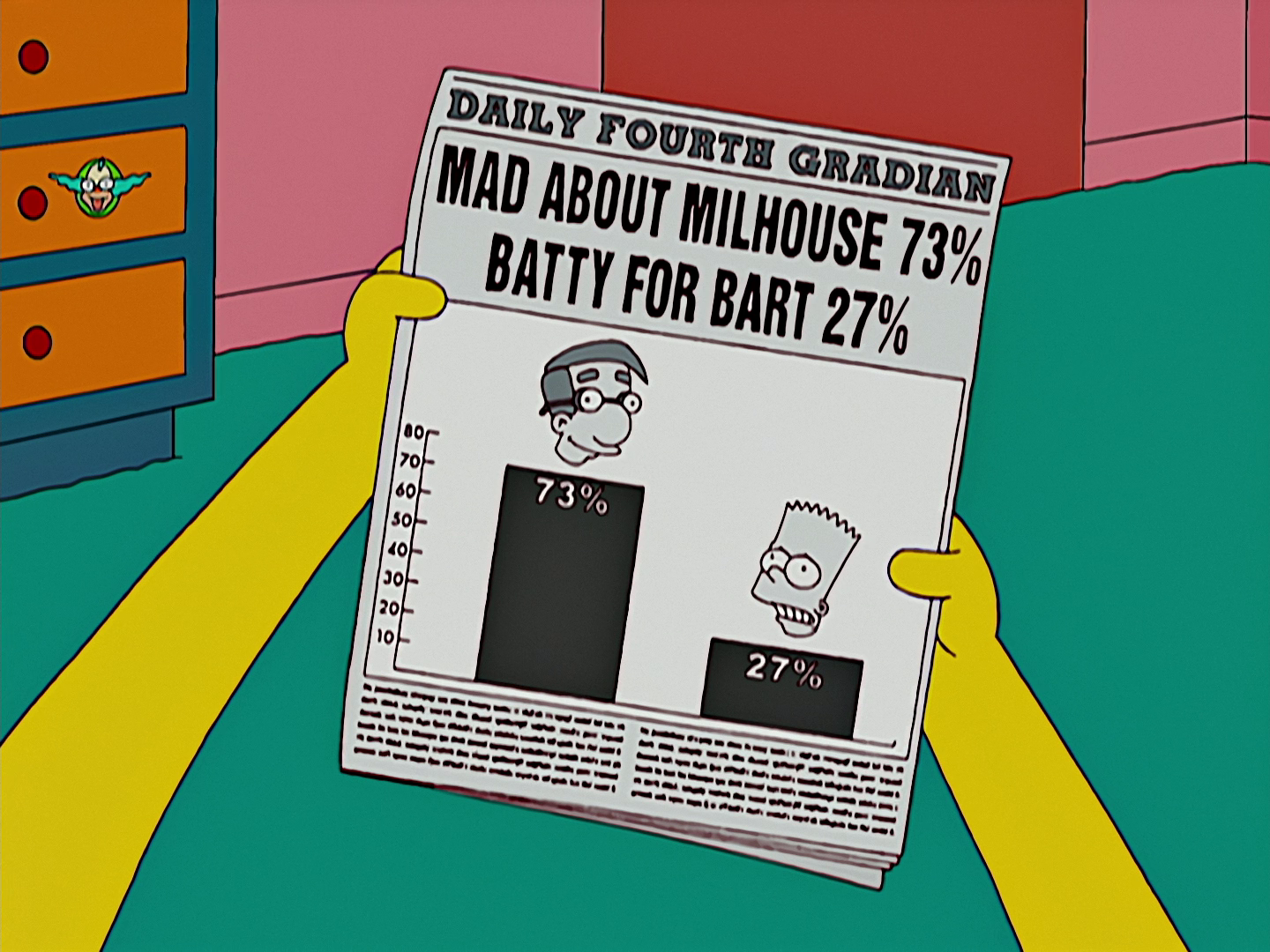 Mad About Milhouse 73 Batty for Bart 27.png