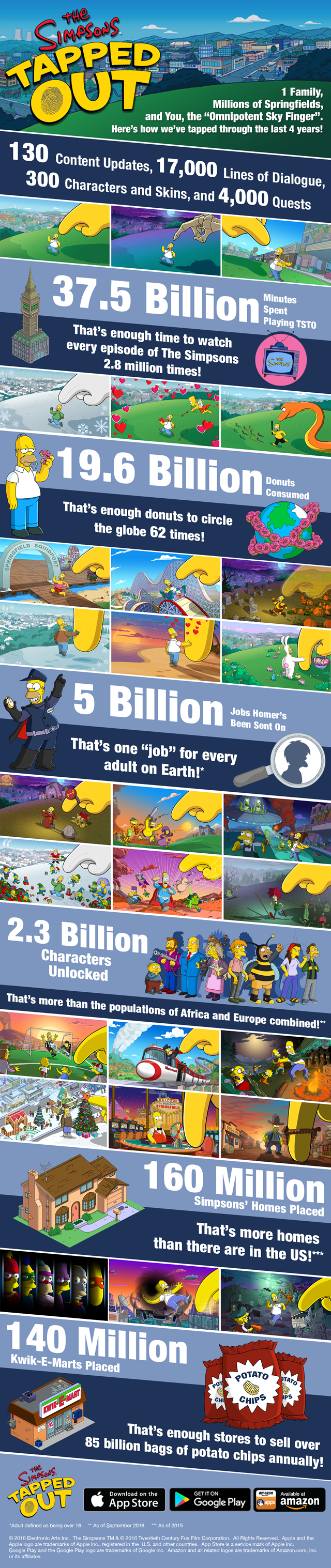 4 Years TSTO Infographic.png