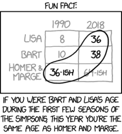 Xkcd Simpsons.png