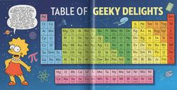 Table of Geeky Delights.jpg