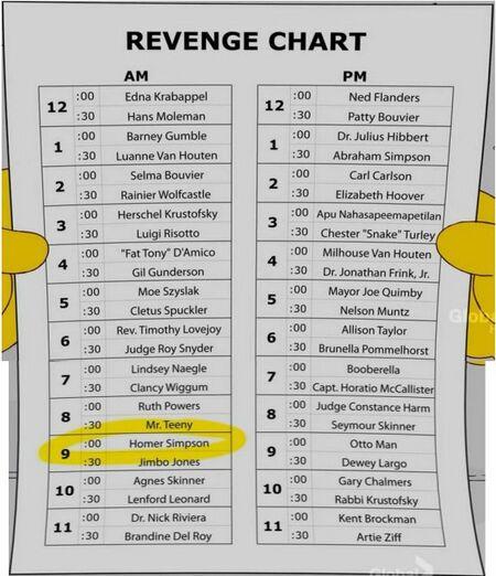 Revenge list - panorama.jpg