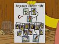 Spuckler family tree.png